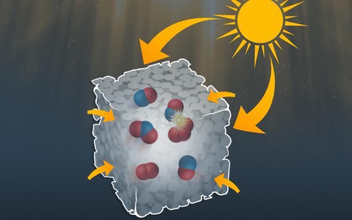BHC-TiO2 nanoarchitectures exhibited excelling photocatalytic performance under visible light in the preparation of benzimidazole derivatives.  @ Allen Dressen
