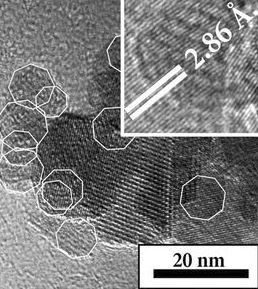 Low-temperature N2 physisorption curve shows mesoporous structure of the material @ ITMO University