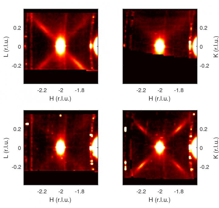 These are distributions of diffuse X-ray scattering in the new phase of PbZrO3. Upper and lower rows correspond to different domain states @ Press photo