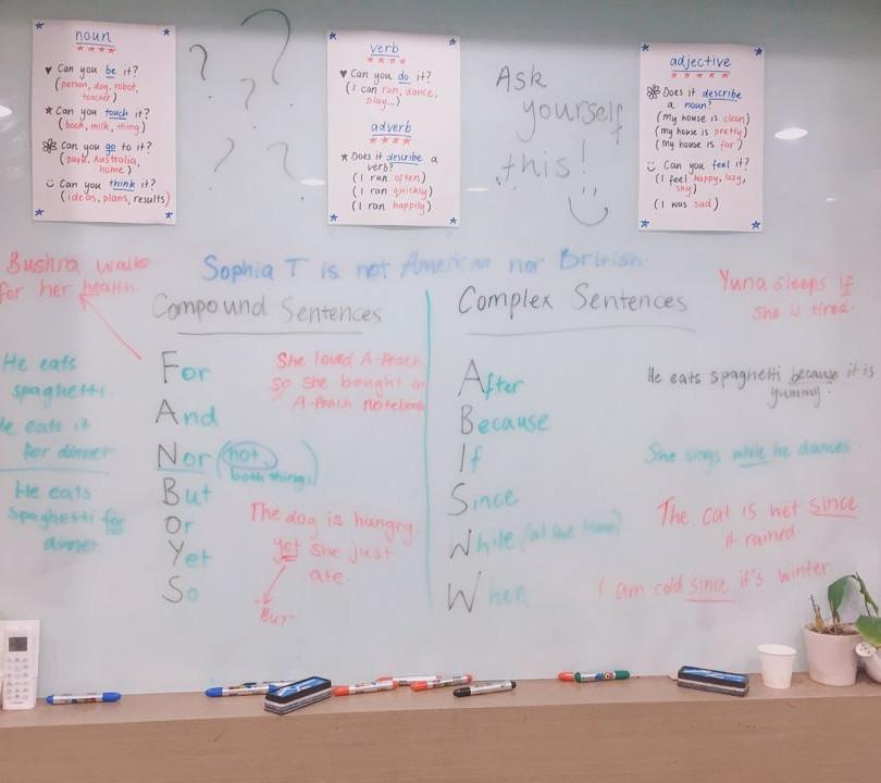 Acronyms & Grammar structures