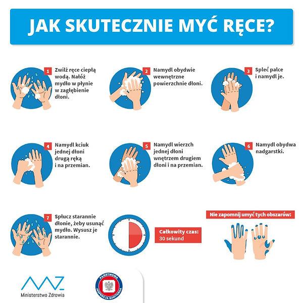 mycie_rąk-1024x1024.jpg