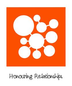 Honouring Relationships