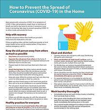 How to Prevent the Spread of Coronavirus