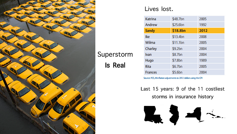 a.superstorms.png