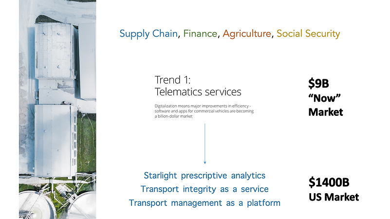 trend1.telematics.services.png