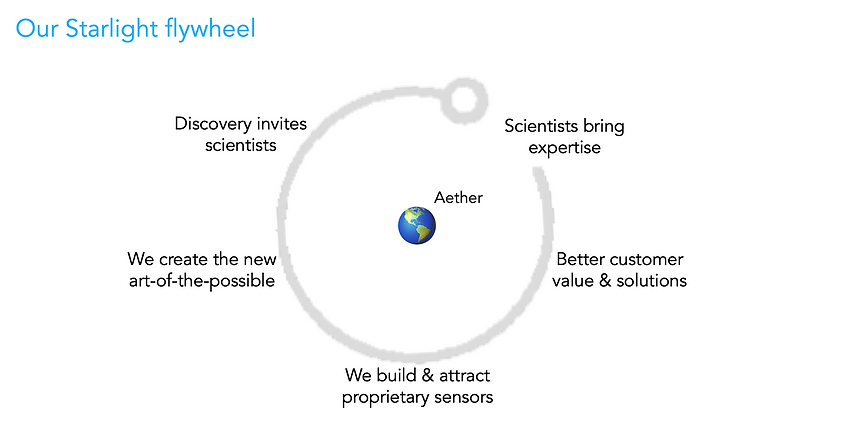 scientists.virtuous.loop.png