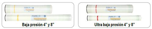 Membranas para sistemas de ultrafiltración y ósmosis inversa. PURIKOR