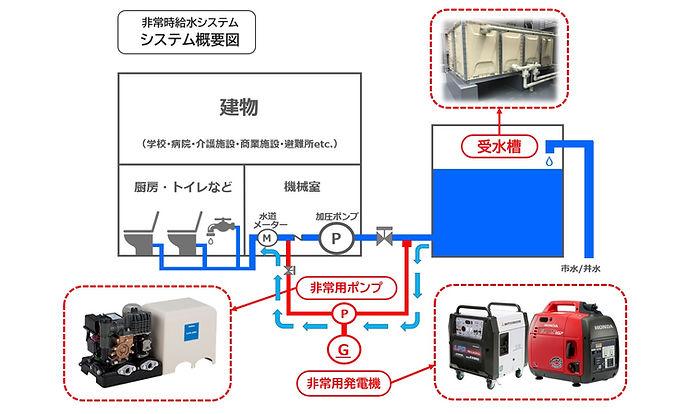 システム概要図0425.jpg