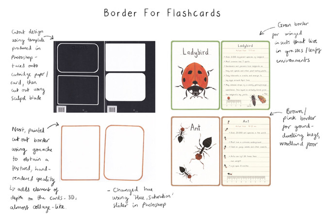 Flashcard Border Development
