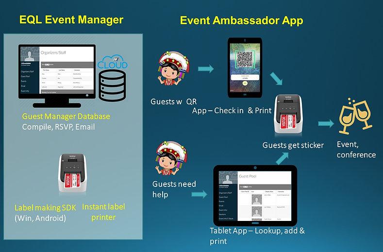 EQL Event Ambassador App