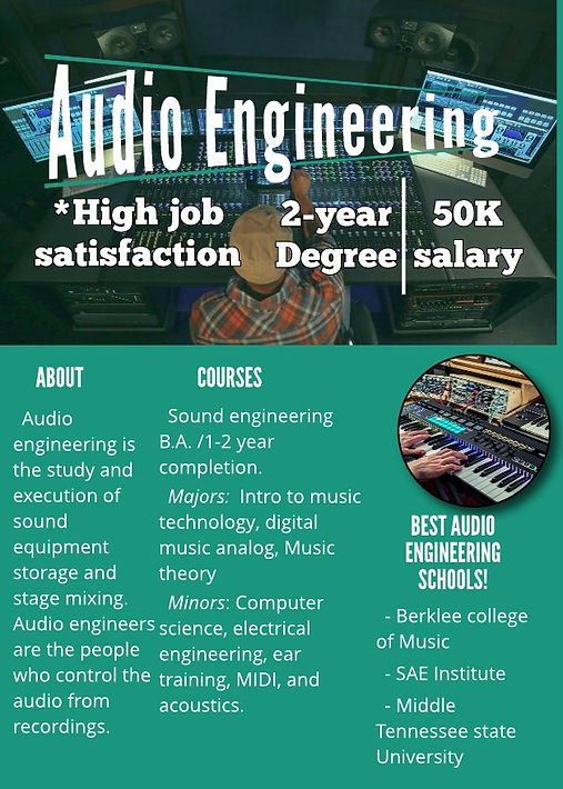 Audio Engineering Digital Multimedia.jpe