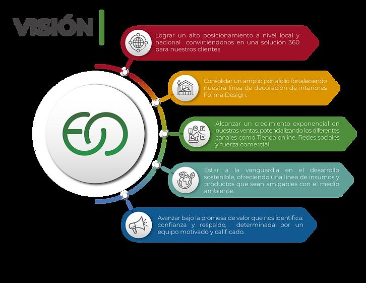 MISION VISION FORMACREATIVA PUBLICIDAD-0