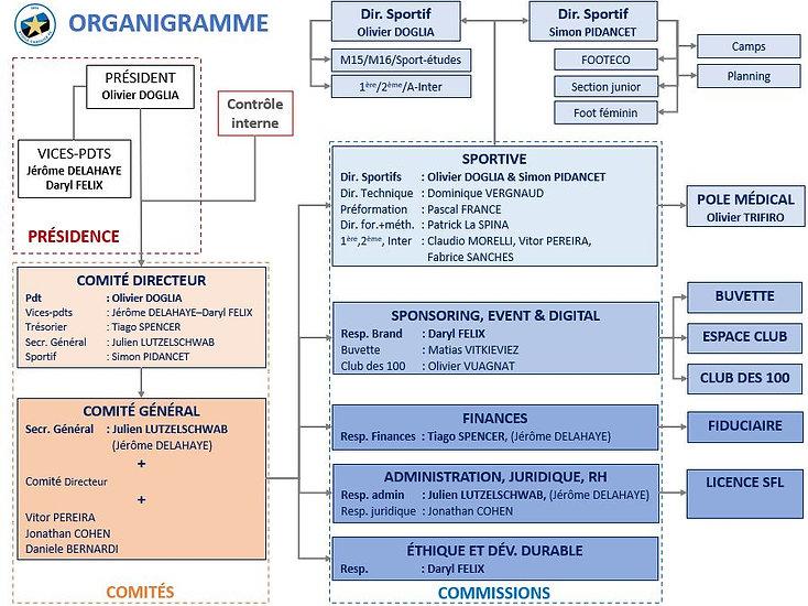 Organigramme-2020.JPG