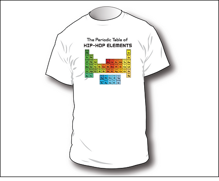 Hip-Hop Periodic Table