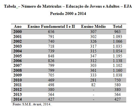 Tabela-Número-de-Matrículas-Educação-de-