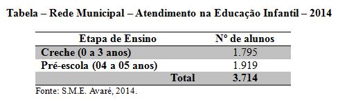Tabela-Rede-Municipal-Atendimento-na-Edu