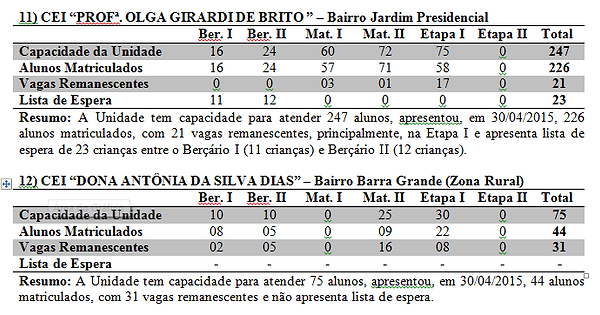 10 - Gráfico-4-Creches.png