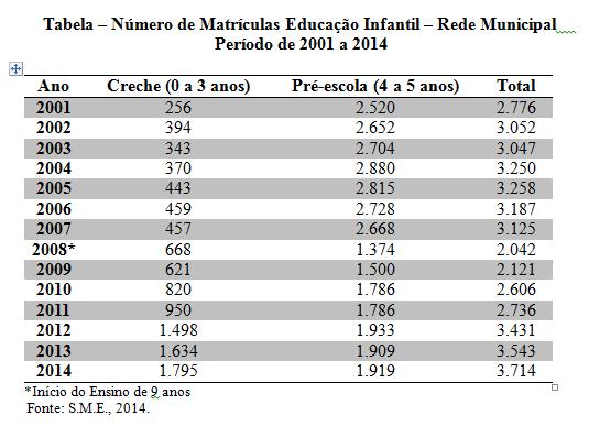 3 - Tabela-Número-de-MAtrículas-Educação