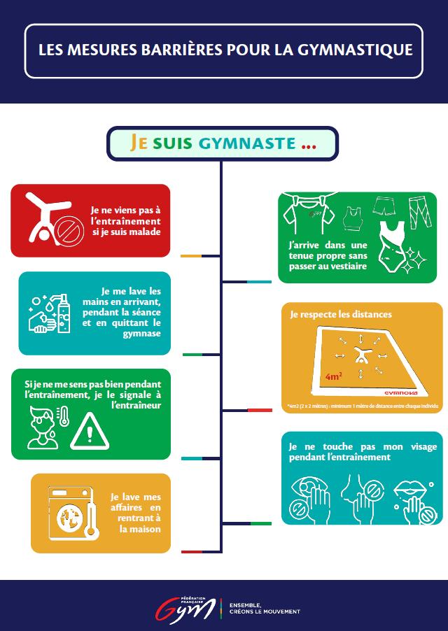 protocole gym
