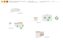Etat des lieux façades