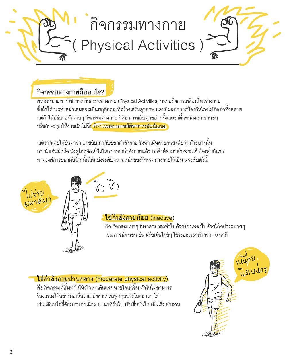 ขยับมีกี่ระดับ และส่งผลดีต่อร่างกายอย่างไร