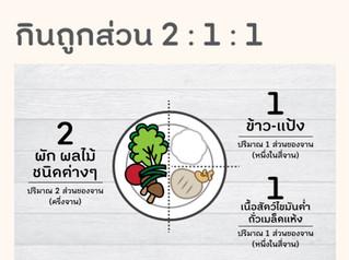 กินถูกส่วน 2:1:1