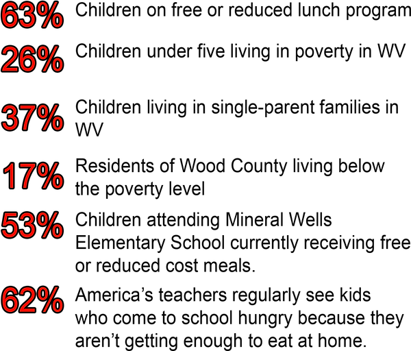 percentages.png
