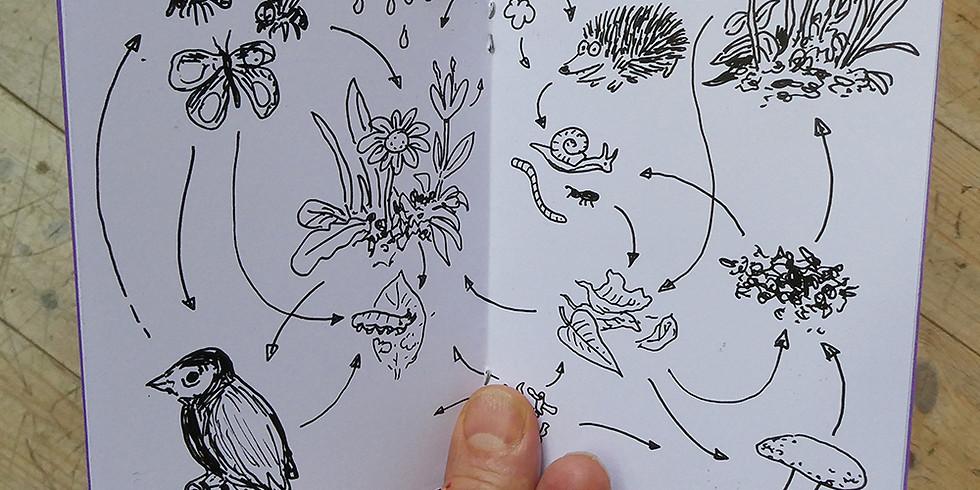 Atelier Ecofanzines