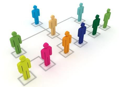 Место организационной структуры в системе управления финансами