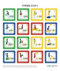 Type tabel