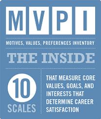 MVPI rapport
