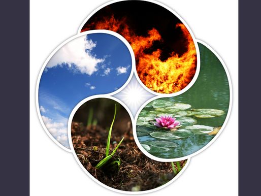 Ritual for calling the 5 elements