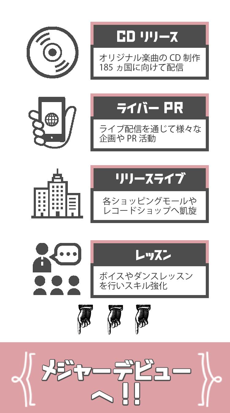サポートメニュー_内容.png