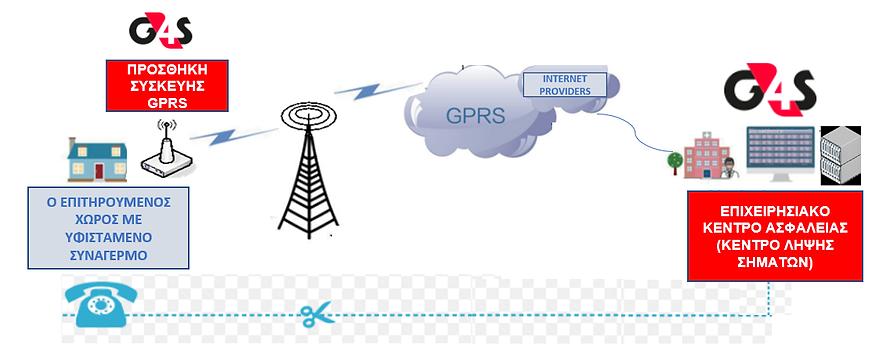 gprs scheme.png