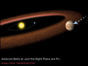 Did you know?...the asteroid belt