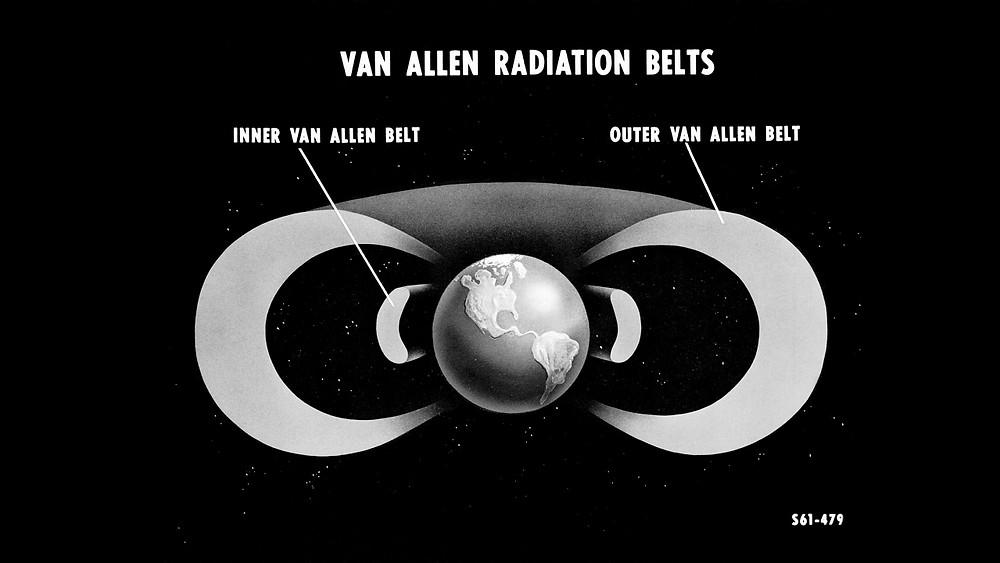 Early diagram of Van Allen Belt courtesy NASA
