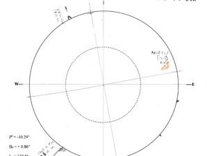 Solar observations - June 2018