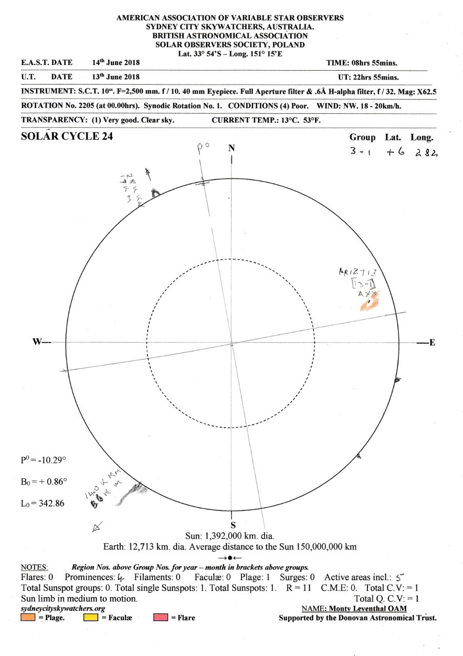 Monty Leventhal OAM solar diagram 14 June 2018