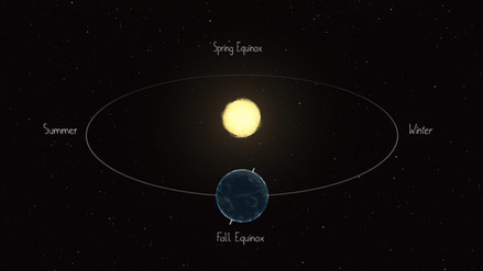 Did You know?...Equinoxes.