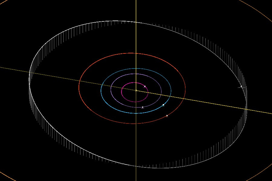 Aretha asteroid orbit - courtesy NASA