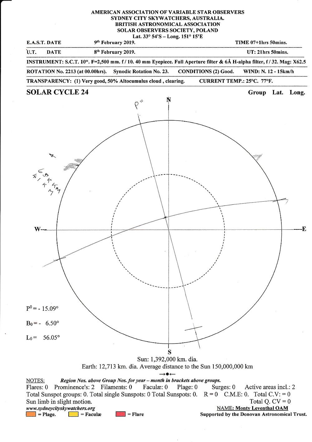 Solar Diagram February 2019 Monty Leventhal