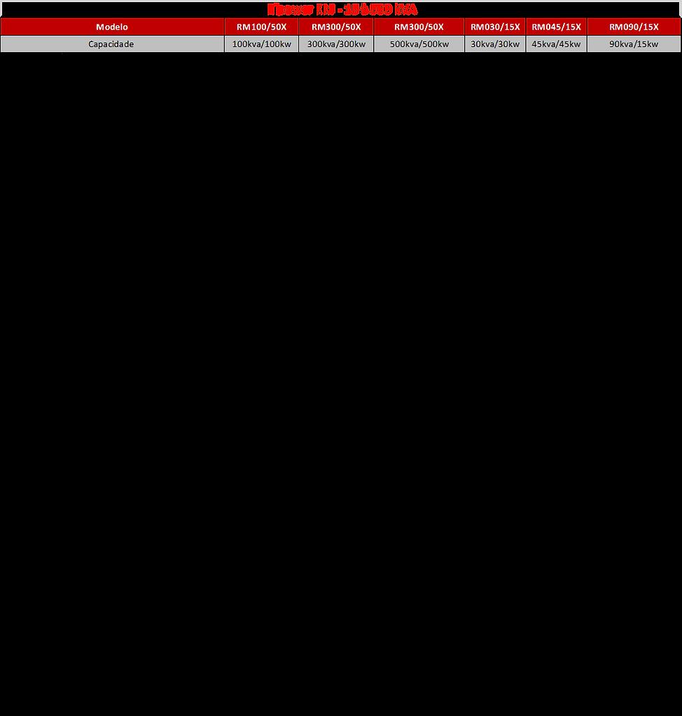 Nova Tabela.png