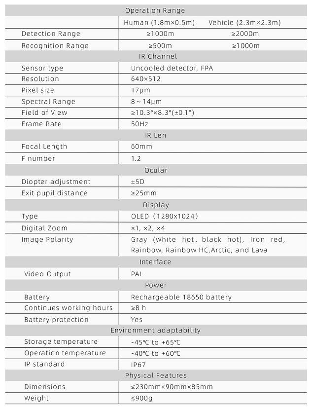 ML 3- Night Vision Weapon Sight 2020-