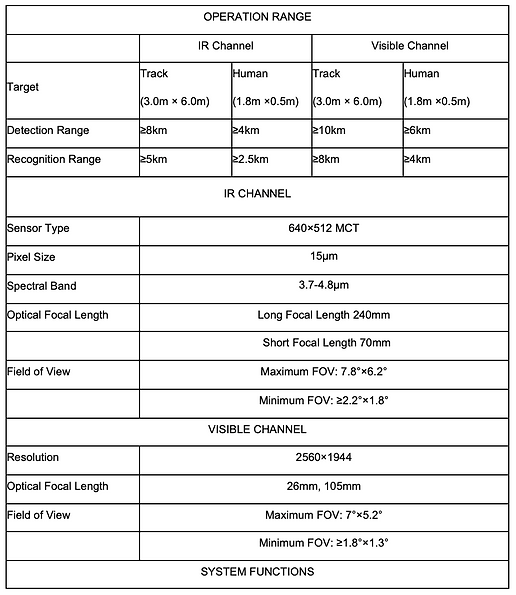 ML11 - Multi-function Thermal Biocular S