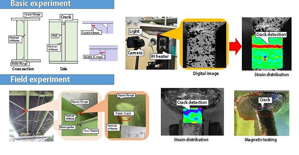インフラ長寿命化技術亀裂検出デジタル画像出水享