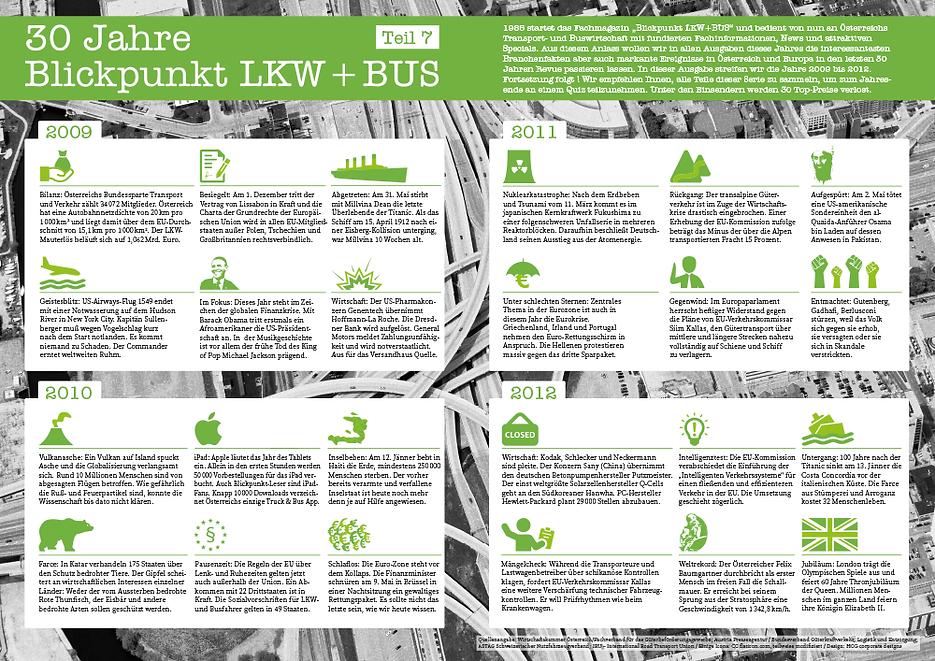 30 jahre blickpunkt lkw bus infografik 7