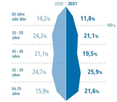 E-Bike-Reparatur-Studie-2021-Infografik-de-51-neu2-51.jpg