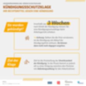 Infografik-Kuendigungsschutzklage-DEUTSC