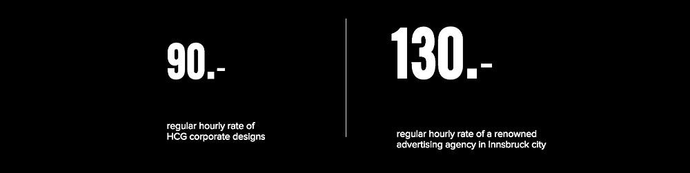 hourly rate designer vs. advertising agency