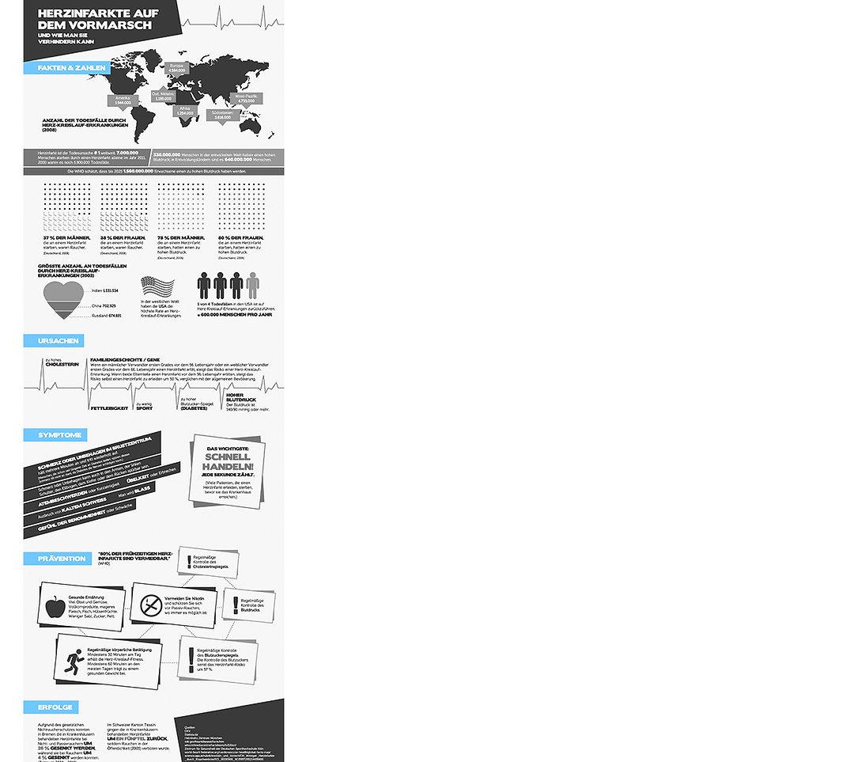 infografik balken